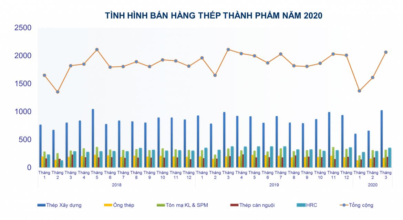 Cuộc họp Đối thoại ngành thép China-ASEAN lần thứ 16 tại Nam Kinh, Trung Quốc