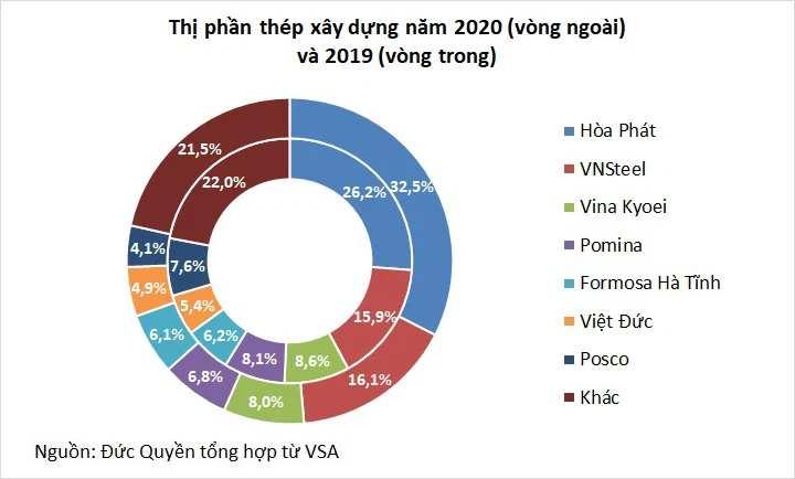 Ngành thép 2021 tiếp tục đón vốn đầu tư công - Ảnh 3.
